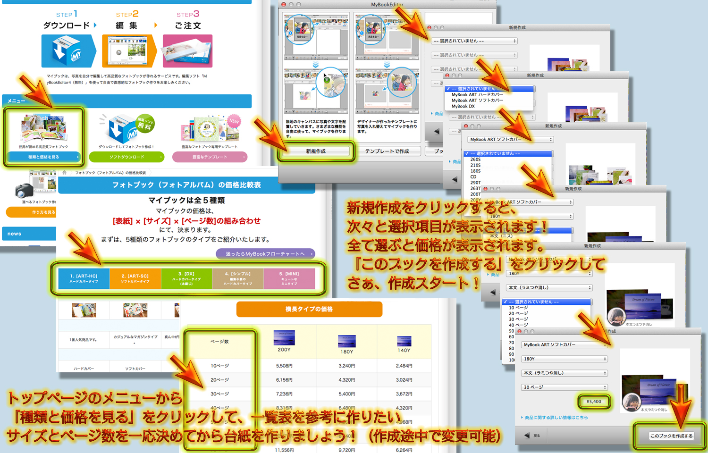 http://moritetsu.info/car/img/mb015sinki-sakusei.jpg